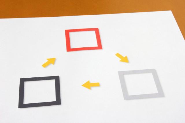 単発案件と継続案件のどちらをあなたは経営者として選びますか?
